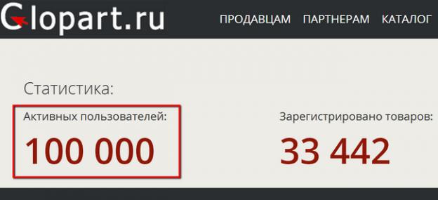 http://blog.glopart.ru/wp-content/uploads/2014/03/100k-624x285.png