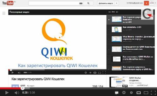 Вывод средств на Qiwi кошелек Glopart.ru